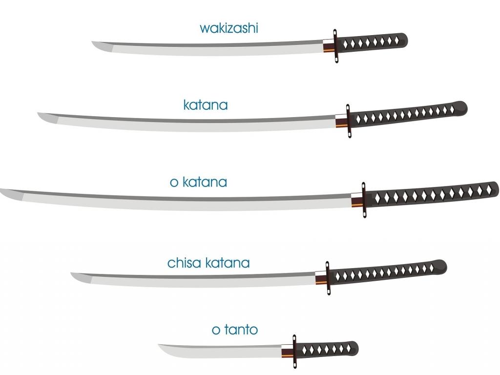 Tipos de katanas - 1024x768