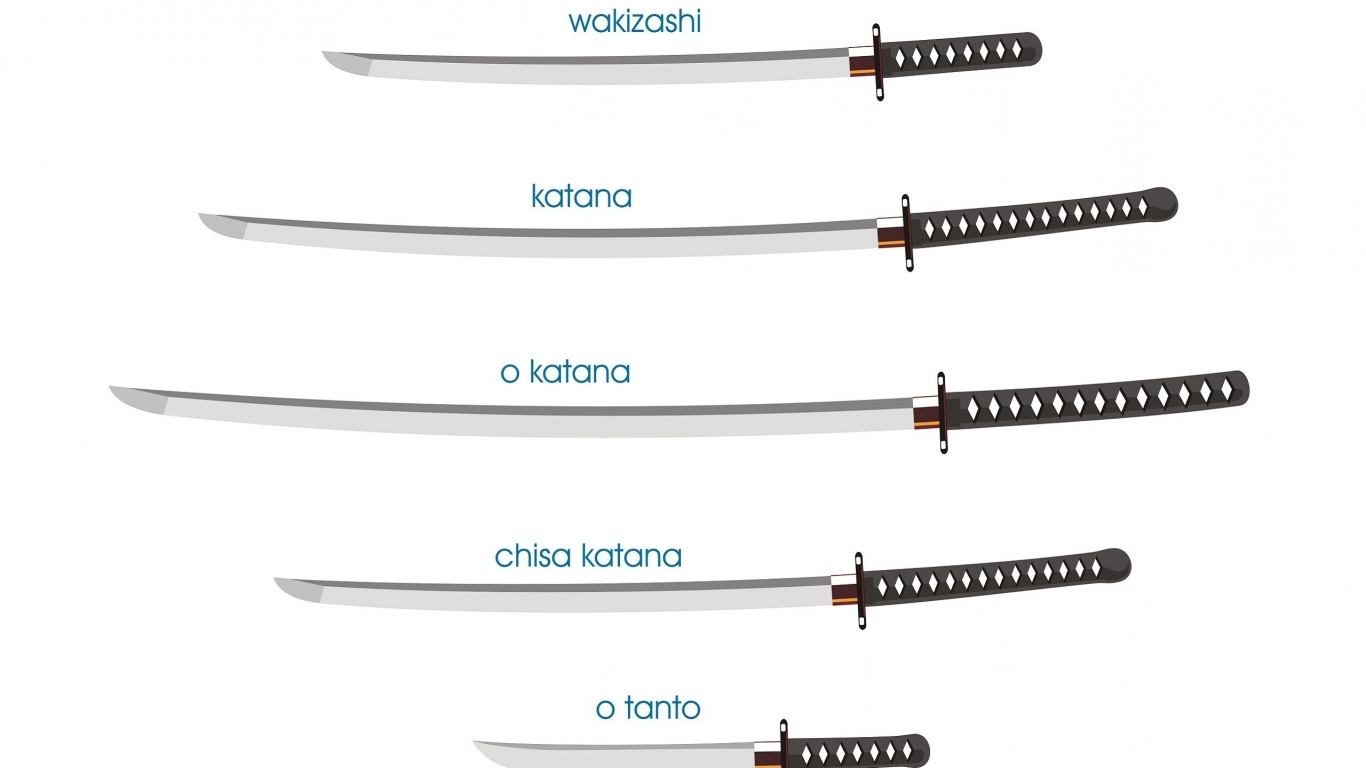 Tipos de katanas - 1366x768