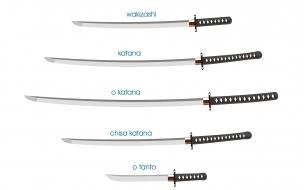Tipos de katanas
